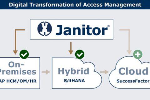 Janitor: Access Control in S/4HANA | Drakos
